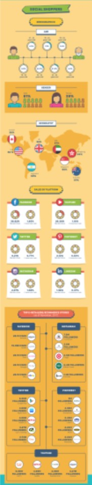 Social Network Infographic 3