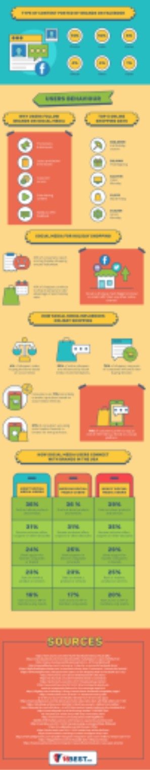 Social Network Infographic 5